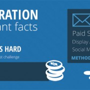 Lead Generation Facts & Tips